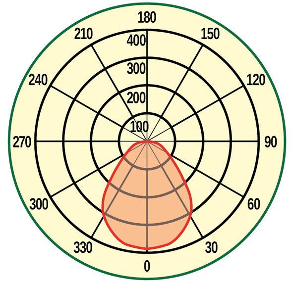 Светильник потолочный универсальный LL-ДВО-01-041-4343-30Б 1