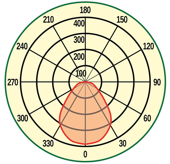 Светильник светодиодный потолочный LL-ДПО-01-041-2820-20Б 1