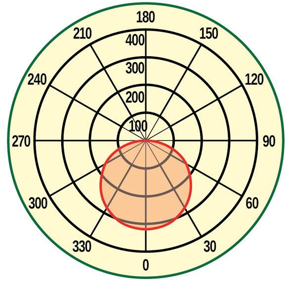 Тонкая светодиодная панель SPOT 17/220 (LL-ДВБ-01-017-0050-30) серебристый 1